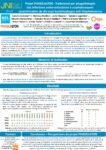 Projet PHAGEinLYON – Traitement par phagothérapie des infections ostéo-articulaires à staphylocoques: caractérisation de dix-sept bactériophages anti-Staphylococcus